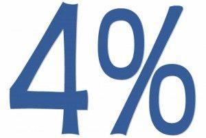 4% Personas con Discapacidad Visual