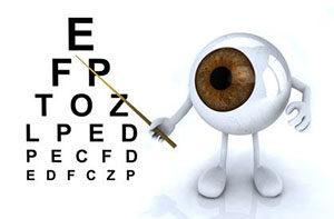 Optotipo, test agudeza visual